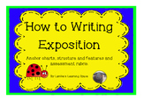 Exposition How To Writing (posters, labels, rubric)