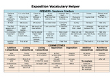 Exposition Vocabulary Helper