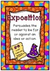 Exposition Writing Pack {4 Anchor Charts, 4 Differentiated Templates}