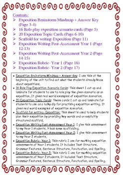 Exposition or persuasive argument genre/text type resources for writing