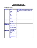Exposition/Background Worksheet for The Breadwinner by Deb