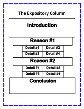 Expository Column Graphic Organizer for STAAR Writing - English