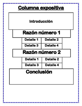 Expository Column Graphic Organizer for STAAR Writing - Spanish