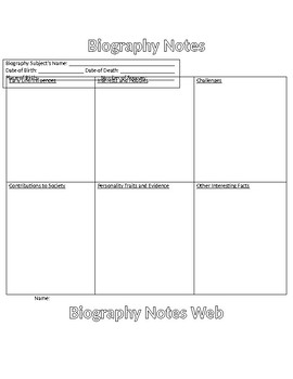 Expository Essay - Biography Project