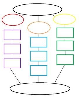 Expository Essay Color Graphic Organizer