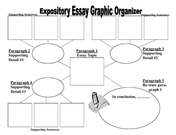 expository essay graphic organizer teaching resources teachers  expository essay graphic organizer expository essay graphic organizer