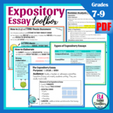 Expository Writing for Middle School: How to Write a 5-Paragraph Essay