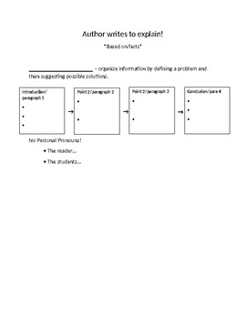 Expository Essay Notes for Notebooks