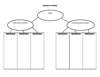 Expository Essay Pre-Writing Graphic Organizer