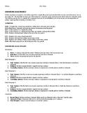 Expository Essay Project: Texas English I EOC prep