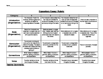essay expository rubric Staar english i expository writing score point 2 the essay represents a basic writing performance organization/progression the organizing structure of the essay is.