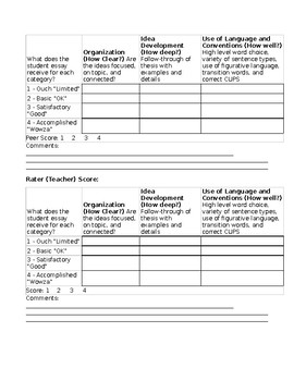 Expository Essay Self-Score Rubric + Reflection
