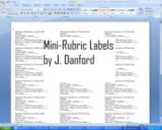 Expository Introduction Rubric Labels