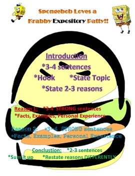 Expository Outline: Spongebob Loves A Krabby Expository Patty!