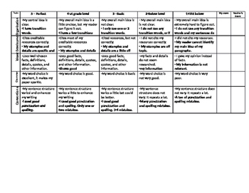 Expository Paper Rubric