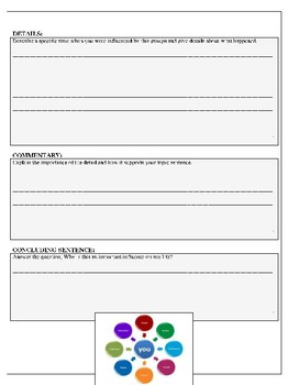 Expository Paragraph Writing Assignment