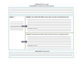 Expository/Persuasive Essay Graphic Organizer