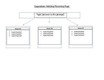 Expository Planning Page