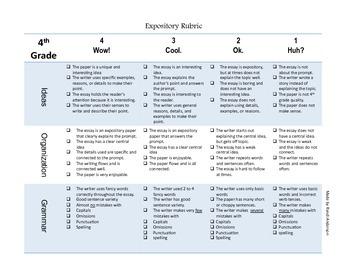 Expository STAAR Rubric