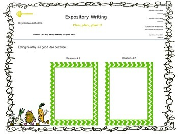 Expository- TELL WHY EATING HEALTHY IS A GOOD IDEA