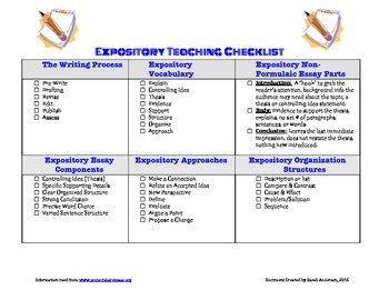 Expository Teaching Checklist