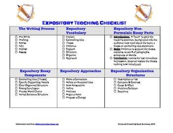 Expository Teaching Checklist