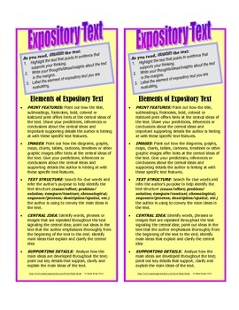 Expository Text Annotation: Close Reading Strategies