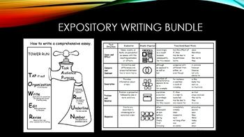Expository Writing Bundle