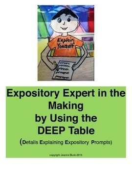 Expository Writing-Choosing Types of Meaningful Details