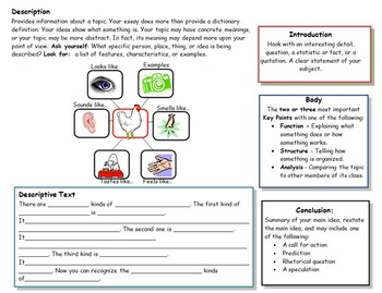 Expository Writing Descriptive PowerPoint and ISN Graphic Organizer