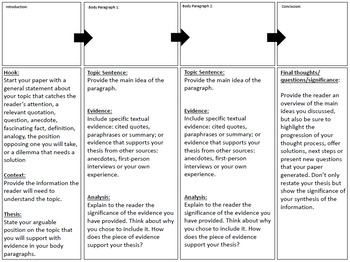 Expository Writing Essay Planner and Explanation