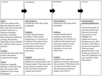 English Essay Internet Expository Writing Essay Planner And Explanation Health Essays also English Composition Essay Examples Expository Writing Essay Planner And Explanation By Theresa Blewett Harvard Business School Essay