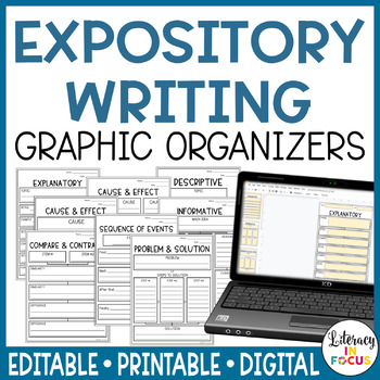 Expository Writing Graphic Organizers | Editable | Google Classroom