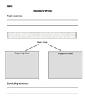 Expository Writing: Main Idea and Details Graphic Organizer