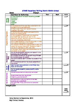 Expository Writing Middle School Rubric (STAAR)