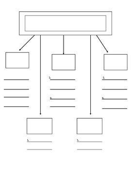 Expository Writing Organizer
