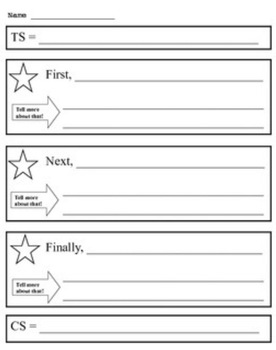 descriptive essay outline graphic organizer Descriptive essay graphic organizer write main topic here  what exactly will your paper describe imagery - select 4 complete all five below your essay must have.