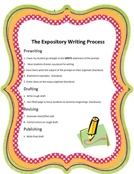 Expository Writing Process