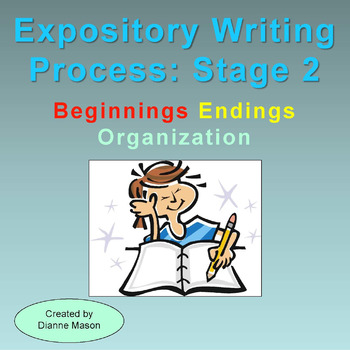 Expository Writing Process Stage 2: Drafting