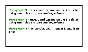 Expository Writing Prompts