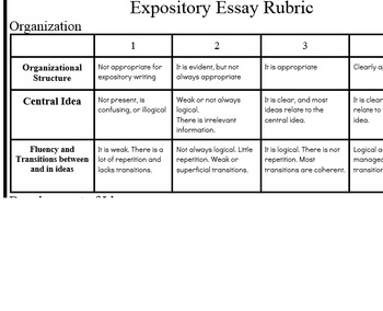 Expository Writing Rubric STAAR TEA
