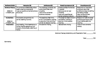 Expository Writing Rubric, Six Traits, CCSS