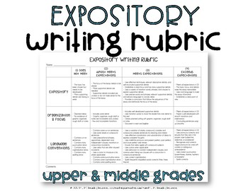 Expository Writing Rubric, Upper & Middle Grades