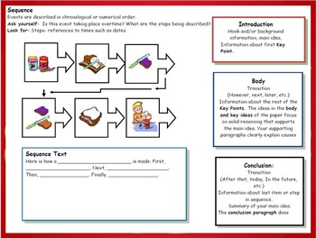 Expository Writing Text structure SEQUENCE Power Point and Chart for ISN