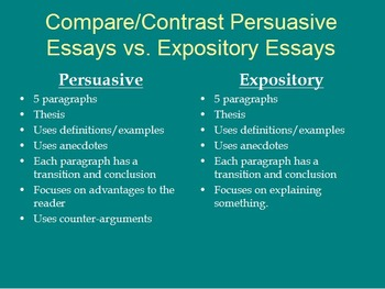 Condensed Unit Plan for Expository and Persuasive Essays