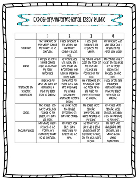 Expository and/or Informational Essay Writing Rubric