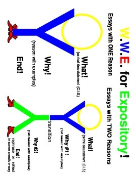 Expository with W.W.E.!