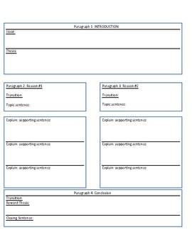 Expository writing brainstorm