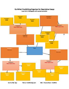 Expository_Descriptive_PreWrite_Organizer_Level_10-12