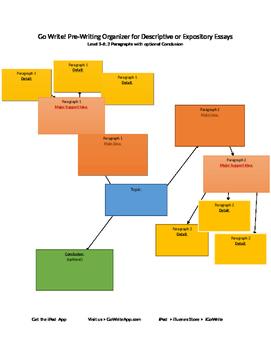 Expository_Descriptive_PreWrite_Organizer_Level_3-6.